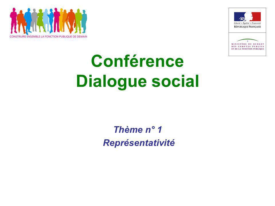Conférence Dialogue social Thème n° 1 Représentativité