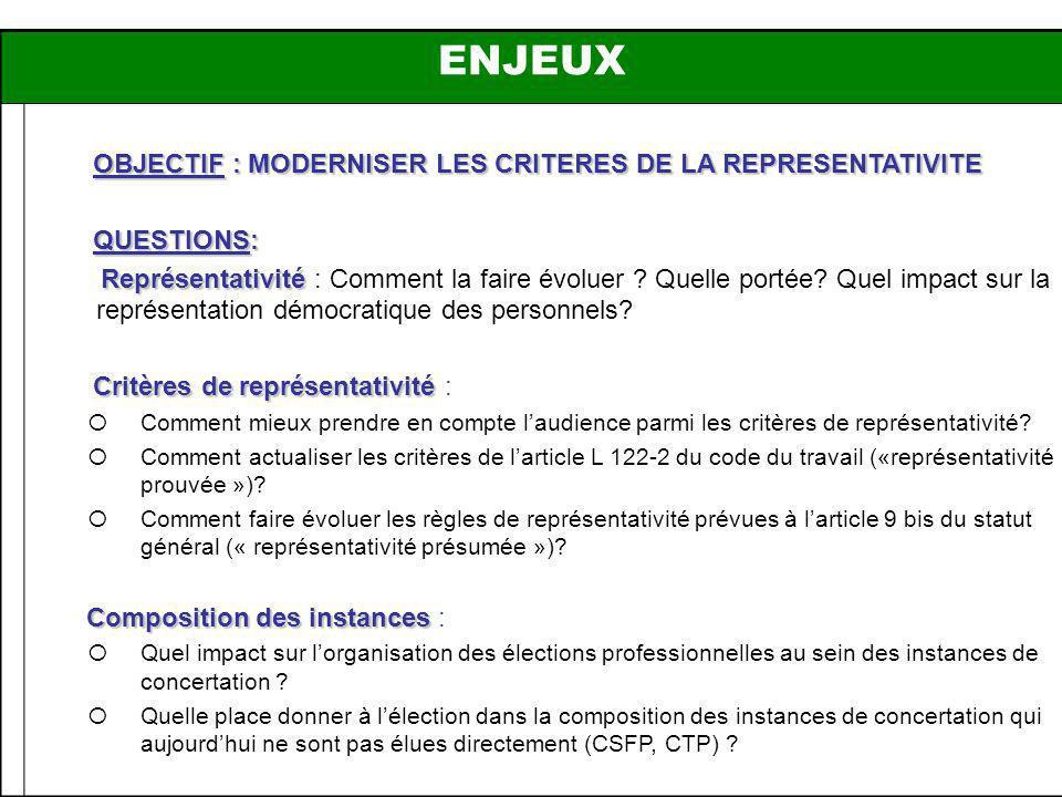 ENJEUX OBJECTIF: CONFORTER LE ROLE DES INSTANCES DE CONCERTATION QUESTIONS : 1.Comment renforcer le dialogue social interministériel et inter-fonctions publiques.