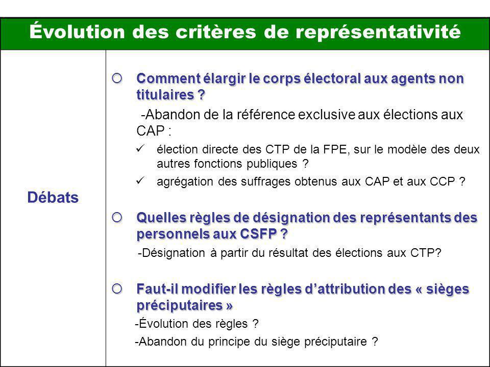 Évolution des critères de représentativité Débats Comment élargir le corps électoral aux agents non titulaires .
