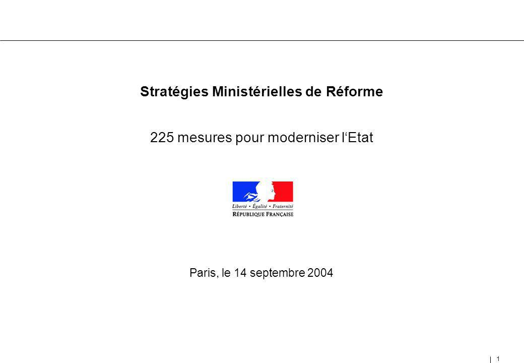 1 Stratégies Ministérielles de Réforme 225 mesures pour moderniser lEtat Paris, le 14 septembre 2004