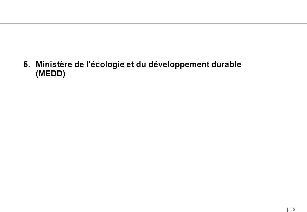15 5.Ministère de l'écologie et du développement durable (MEDD)