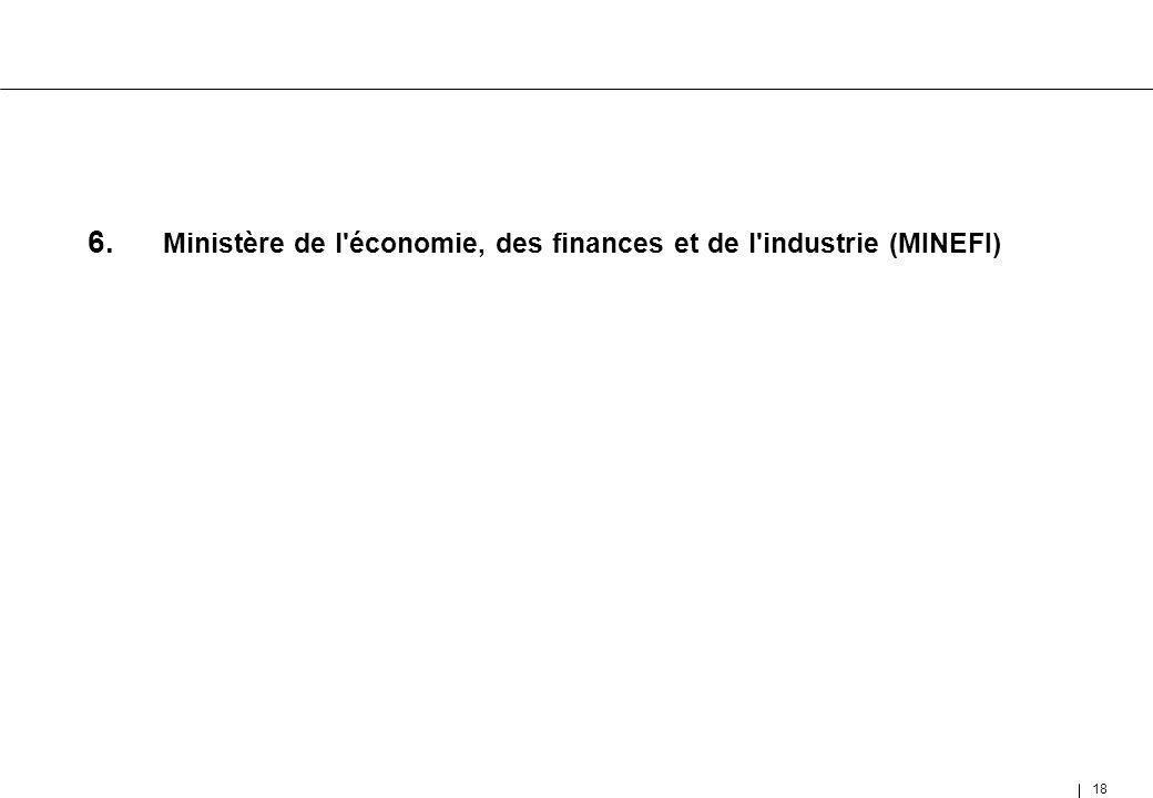 18 6. Ministère de l'économie, des finances et de l'industrie (MINEFI)