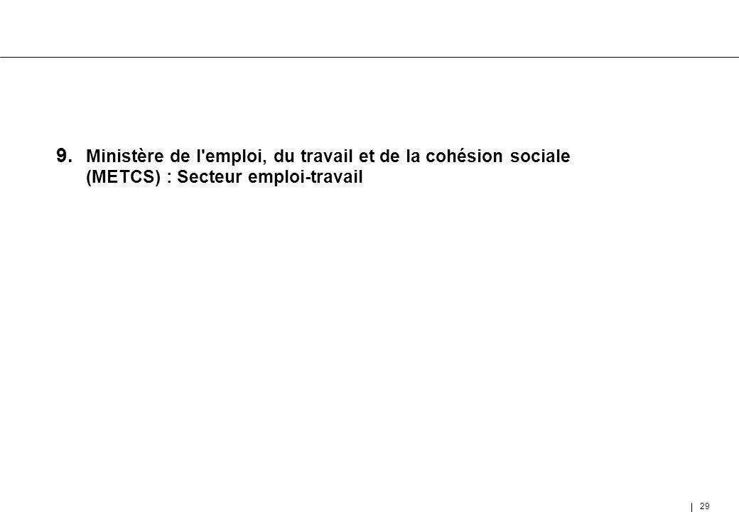 29 9. Ministère de l'emploi, du travail et de la cohésion sociale (METCS) : Secteur emploi-travail