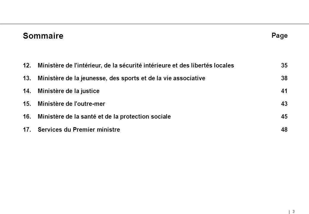 3 Sommaire 12.Ministère de l'intérieur, de la sécurité intérieure et des libertés locales35 13.Ministère de la jeunesse, des sports et de la vie assoc