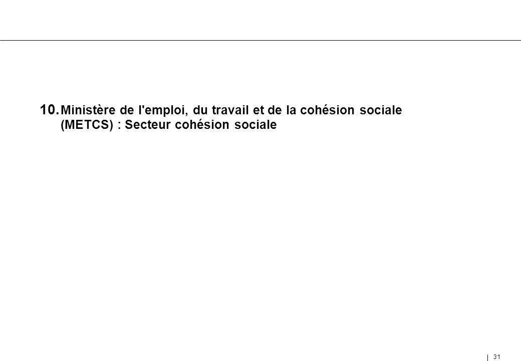 31 10. Ministère de l'emploi, du travail et de la cohésion sociale (METCS) : Secteur cohésion sociale