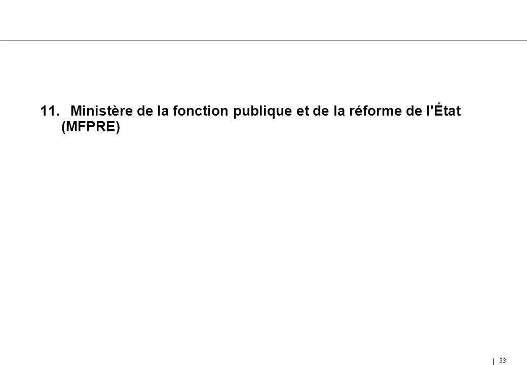 33 11.Ministère de la fonction publique et de la réforme de l'État (MFPRE)