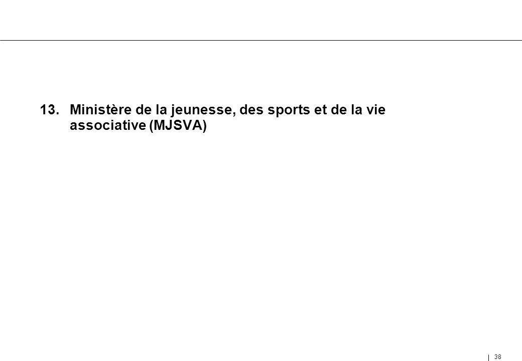 38 13.Ministère de la jeunesse, des sports et de la vie associative (MJSVA)