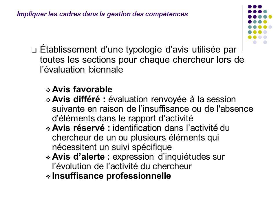 Établissement dune typologie davis utilisée par toutes les sections pour chaque chercheur lors de lévaluation biennale Avis favorable Avis différé : é