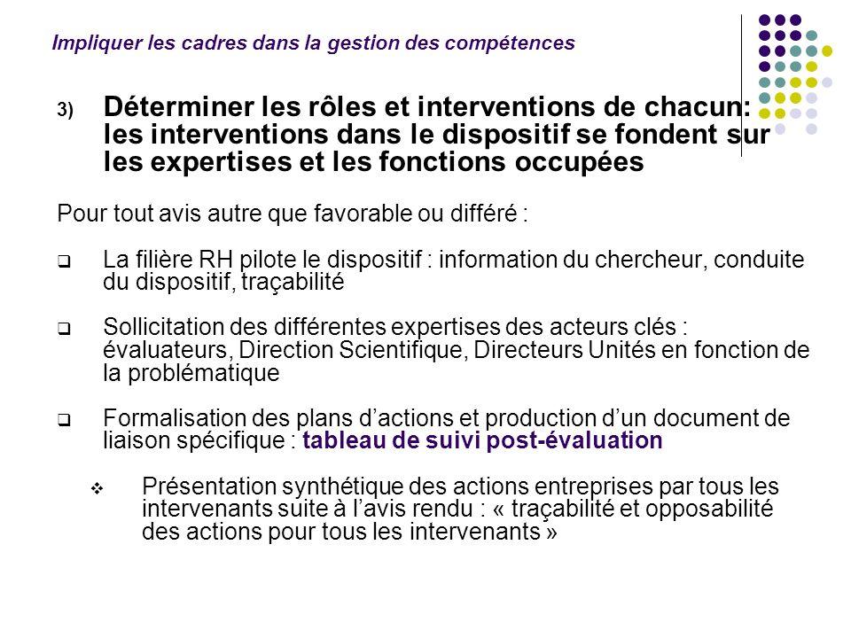 3) Déterminer les rôles et interventions de chacun: les interventions dans le dispositif se fondent sur les expertises et les fonctions occupées Pour