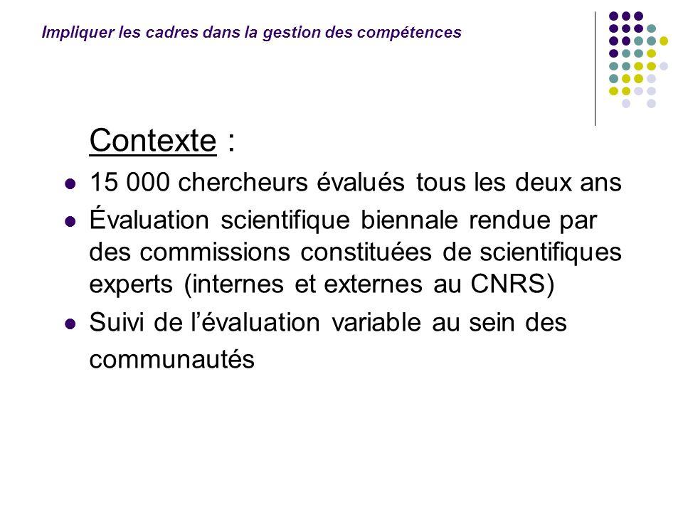 Impliquer les cadres dans la gestion des compétences Contexte : 15 000 chercheurs évalués tous les deux ans Évaluation scientifique biennale rendue pa