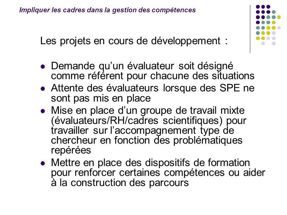 Les projets en cours de développement : Demande quun évaluateur soit désigné comme référent pour chacune des situations Attente des évaluateurs lorsqu