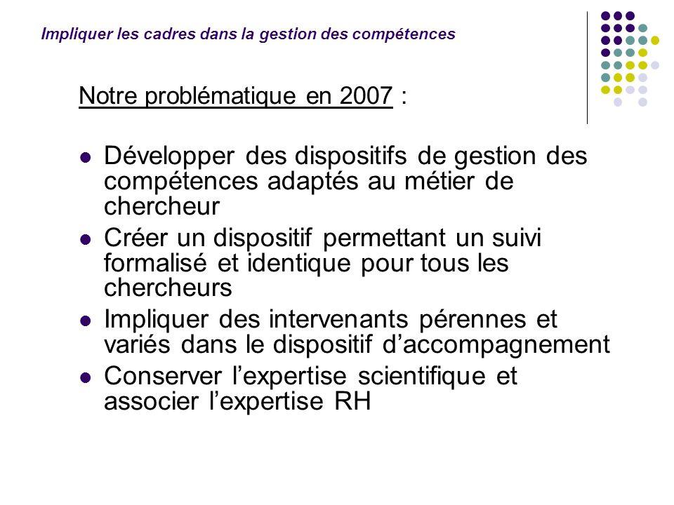 Notre problématique en 2007 : Développer des dispositifs de gestion des compétences adaptés au métier de chercheur Créer un dispositif permettant un s