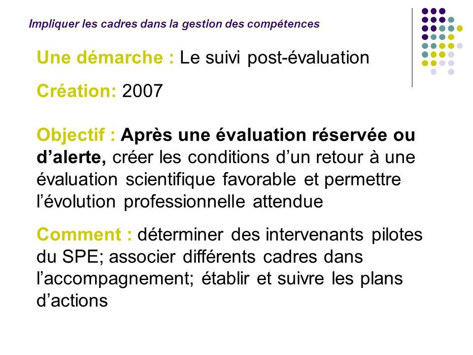 Impliquer les cadres dans la gestion des compétences Une démarche : Le suivi post-évaluation Création: 2007 Objectif : Après une évaluation réservée o