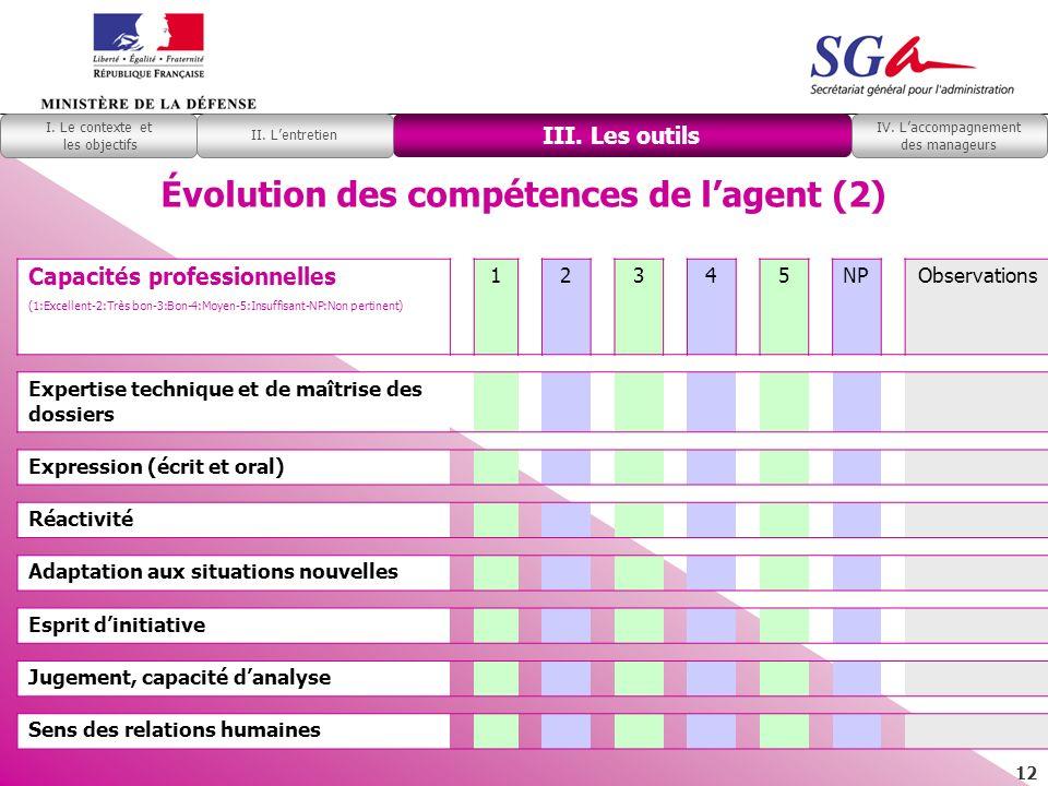 12 / SIGLE DU SERVICE - date Capacités professionnelles (1:Excellent-2:Très bon-3:Bon-4:Moyen-5:Insuffisant-NP:Non pertinent) 12345NPObservations Expe