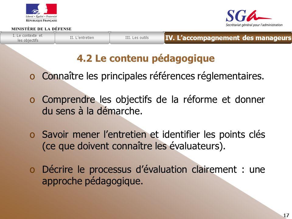 17 IV. Laccompagnement des manageurs I. Le contexte et les objectifs II. LentretienIII. Les outils oConnaître les principales références réglementaire