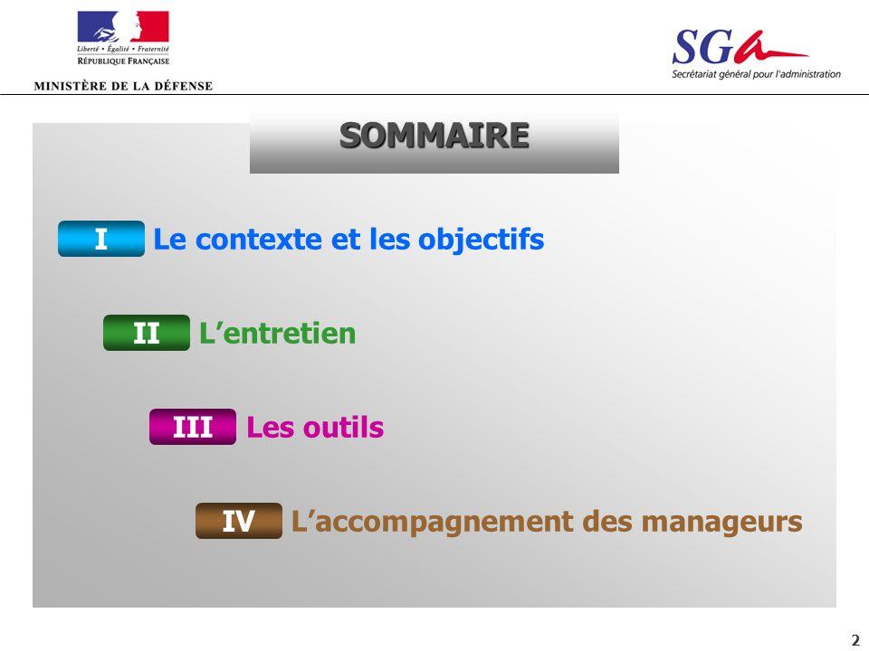 2 / SIGLE DU SERVICE - date SOMMAIRE I Le contexte et les objectifs II Lentretien III Les outils IV Laccompagnement des manageurs