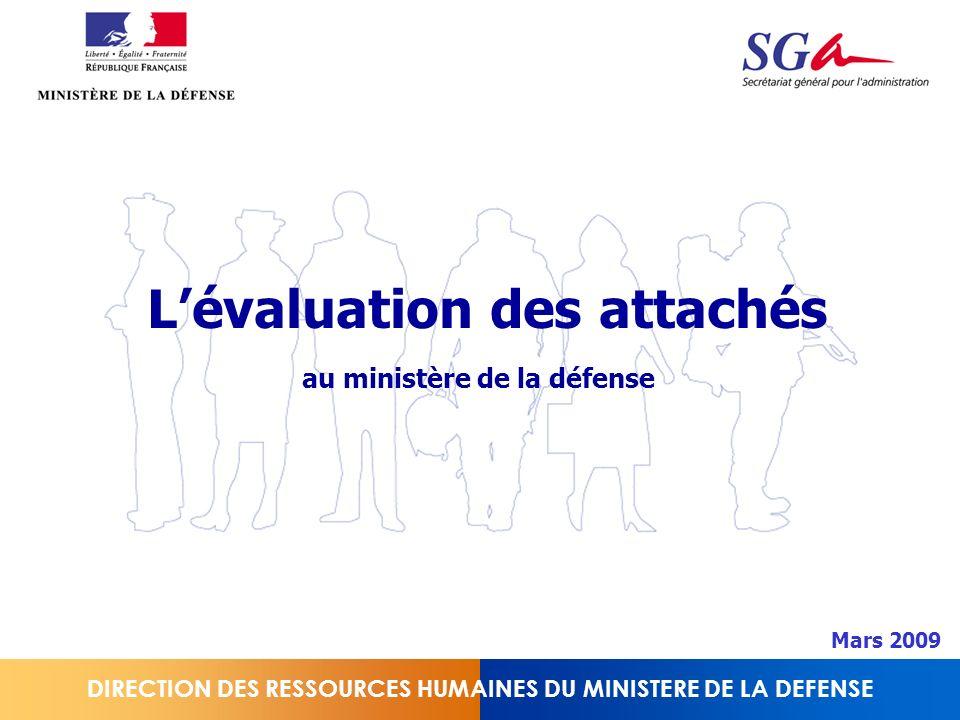 DIRECTION DES RESSOURCES HUMAINES DU MINISTERE DE LA DEFENSE Lévaluation des attachés au ministère de la défense Mars 2009