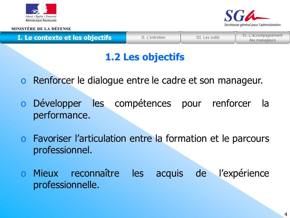 4 I. Le contexte et les objectifs II. LentretienIII. Les outils IV. Laccompagnement des manageurs 1.2 Les objectifs oRenforcer le dialogue entre le ca