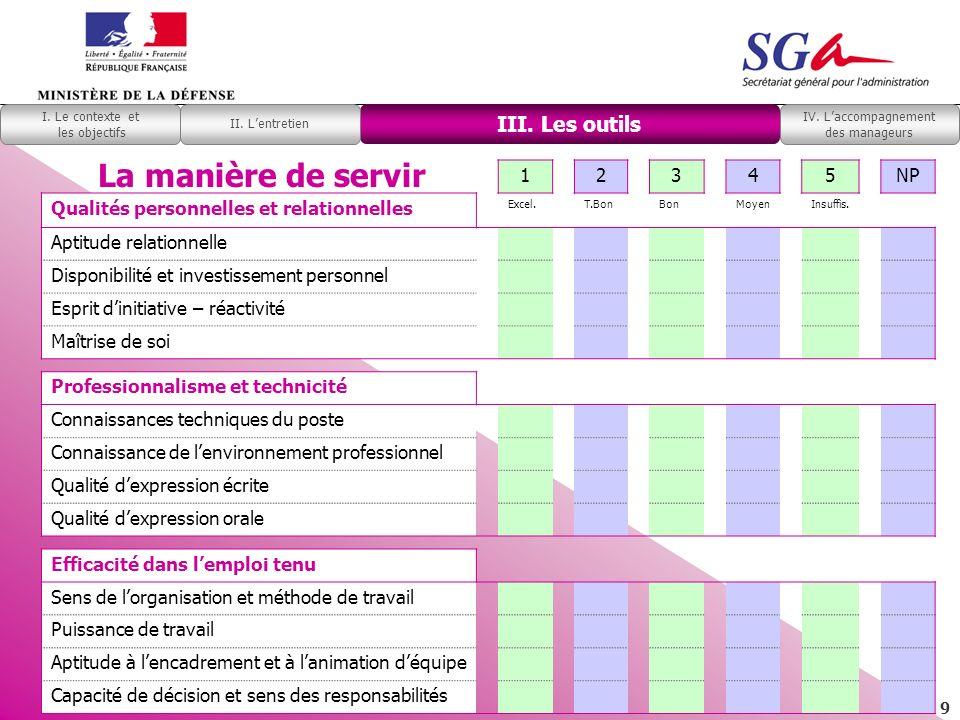 9 / SIGLE DU SERVICE - date 12345NP Qualités personnelles et relationnelles Excel.T.BonBonMoyenInsuffis. Aptitude relationnelle Disponibilité et inves