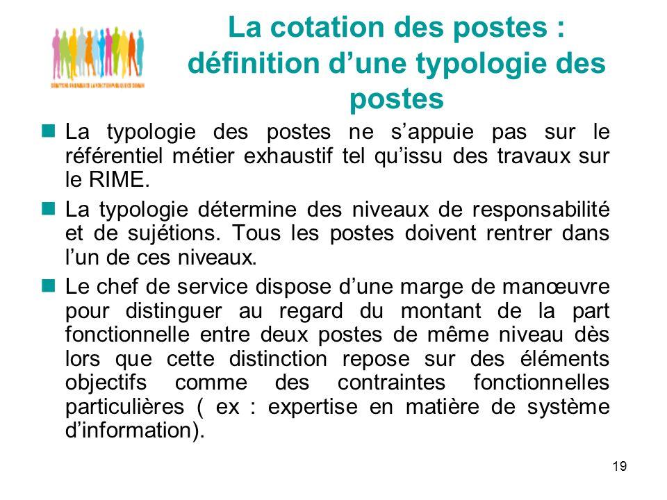 19 La cotation des postes : définition dune typologie des postes La typologie des postes ne sappuie pas sur le référentiel métier exhaustif tel quissu des travaux sur le RIME.