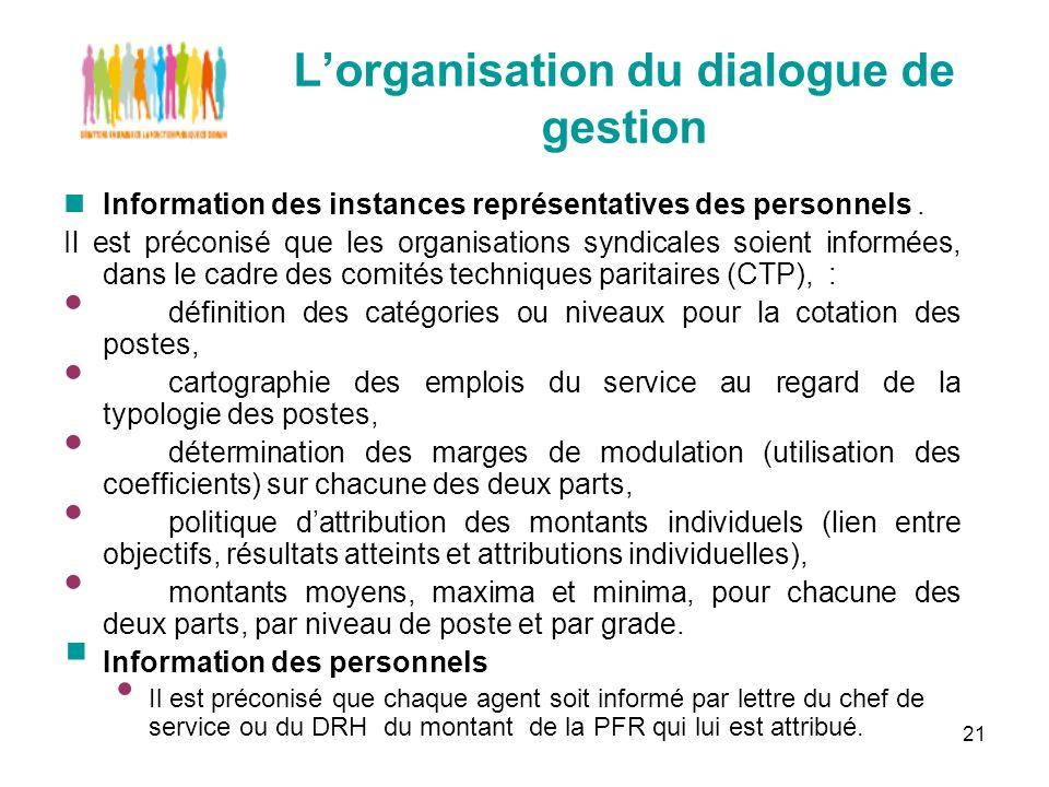 21 Lorganisation du dialogue de gestion Information des instances représentatives des personnels.