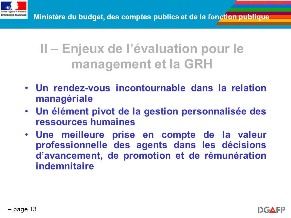 Ministère du budget, des comptes publics et de la fonction publique – page 13 II – Enjeux de lévaluation pour le management et la GRH Un rendez-vous i