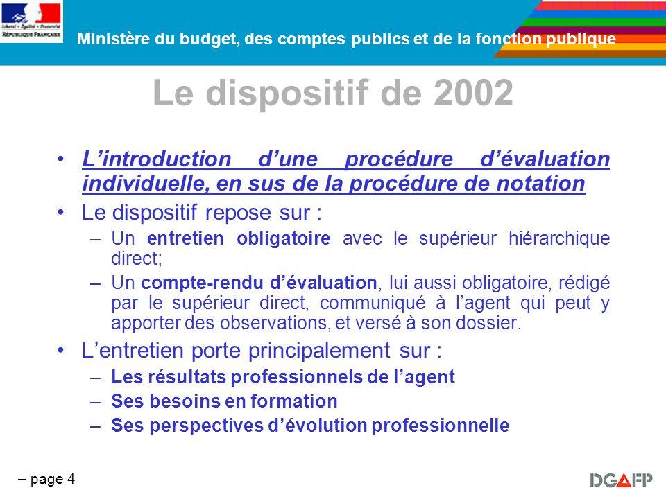 Ministère du budget, des comptes publics et de la fonction publique – page 4 Le dispositif de 2002 Lintroduction dune procédure dévaluation individuel