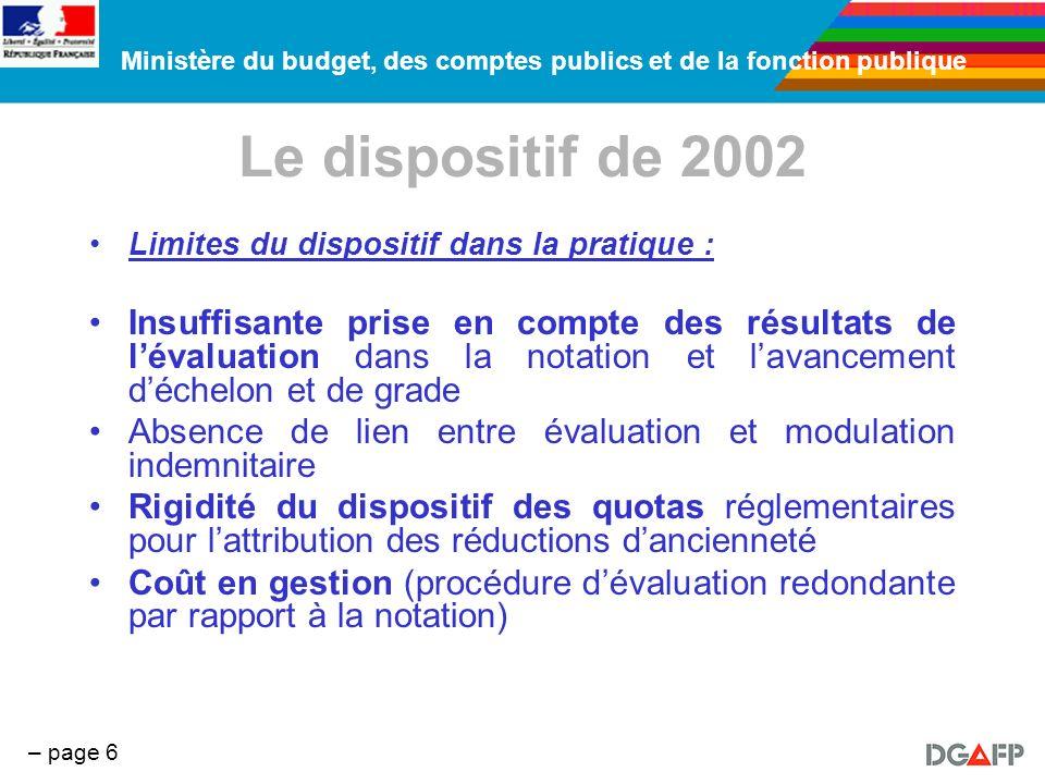 Ministère du budget, des comptes publics et de la fonction publique – page 6 Le dispositif de 2002 Limites du dispositif dans la pratique : Insuffisan