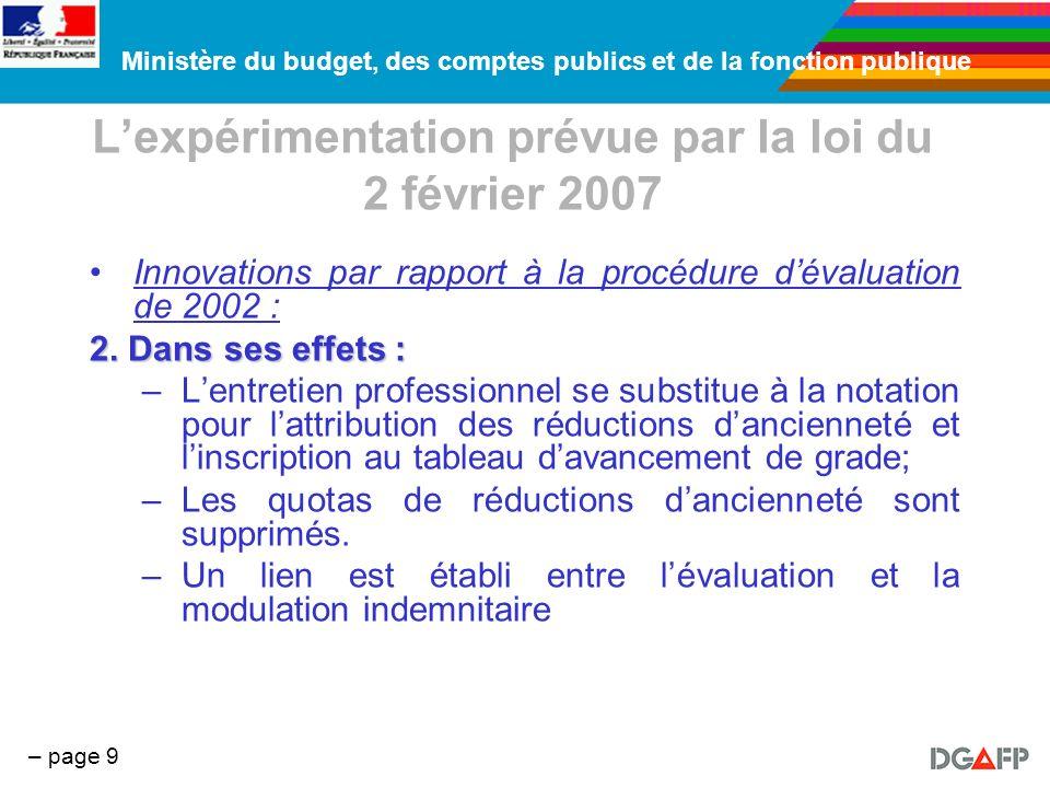 Ministère du budget, des comptes publics et de la fonction publique – page 9 Lexpérimentation prévue par la loi du 2 février 2007 Innovations par rapp