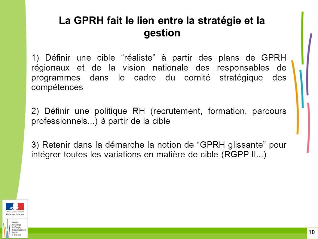 10 1) Définir une cible réaliste à partir des plans de GPRH régionaux et de la vision nationale des responsables de programmes dans le cadre du comité