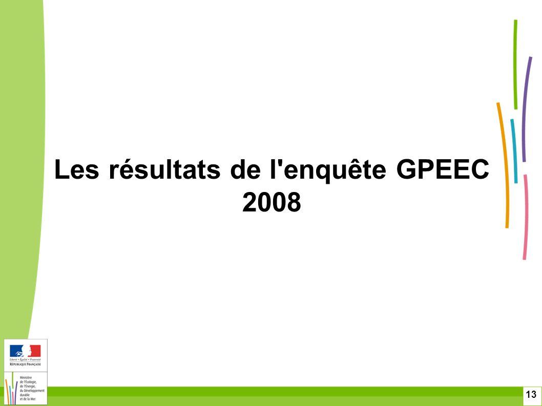 13 Les résultats de l'enquête GPEEC 2008