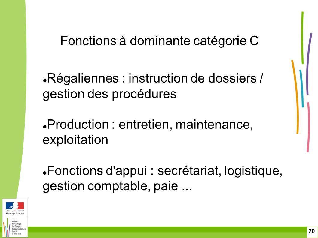 20 Fonctions à dominante catégorie C Régaliennes : instruction de dossiers / gestion des procédures Production : entretien, maintenance, exploitation