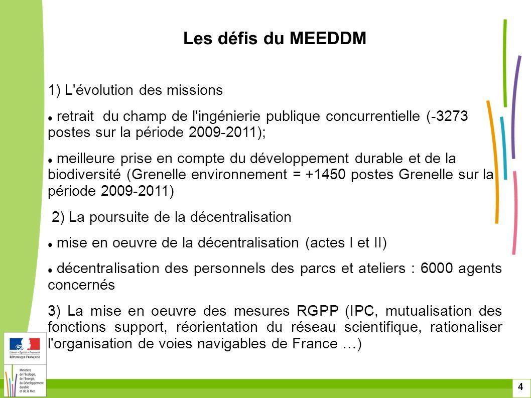 4 Les défis du MEEDDM 1) L'évolution des missions retrait du champ de l'ingénierie publique concurrentielle (-3273 postes sur la période 2009-2011); m