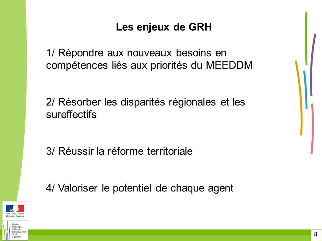 8 Les enjeux de GRH 1/ Répondre aux nouveaux besoins en compétences liés aux priorités du MEEDDM 2/ Résorber les disparités régionales et les sureffec