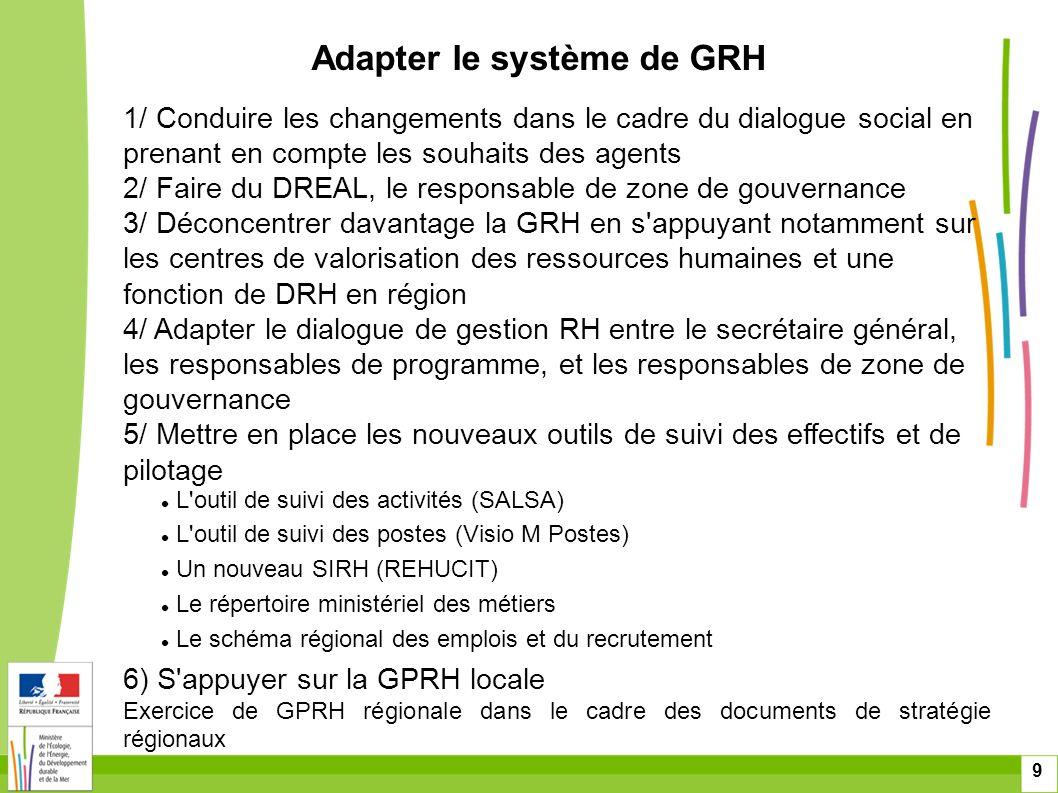 9 Adapter le système de GRH 1/ Conduire les changements dans le cadre du dialogue social en prenant en compte les souhaits des agents 2/ Faire du DREA
