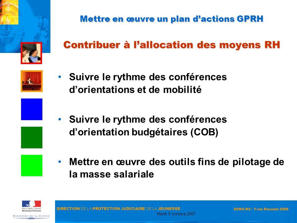 DIRECTION DE LA PROTECTION JUDICIAIRE DE LA JEUNESSE Mardi 9 octobre 2007 SDRH RS - Yves Rousset 2009 Mettre en œuvre un plan dactions GPRH Contribuer