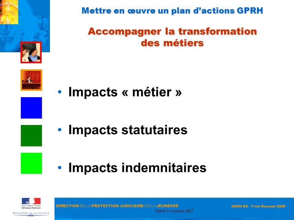 DIRECTION DE LA PROTECTION JUDICIAIRE DE LA JEUNESSE Mardi 9 octobre 2007 SDRH RS - Yves Rousset 2009 Mettre en œuvre un plan dactions GPRH Accompagne