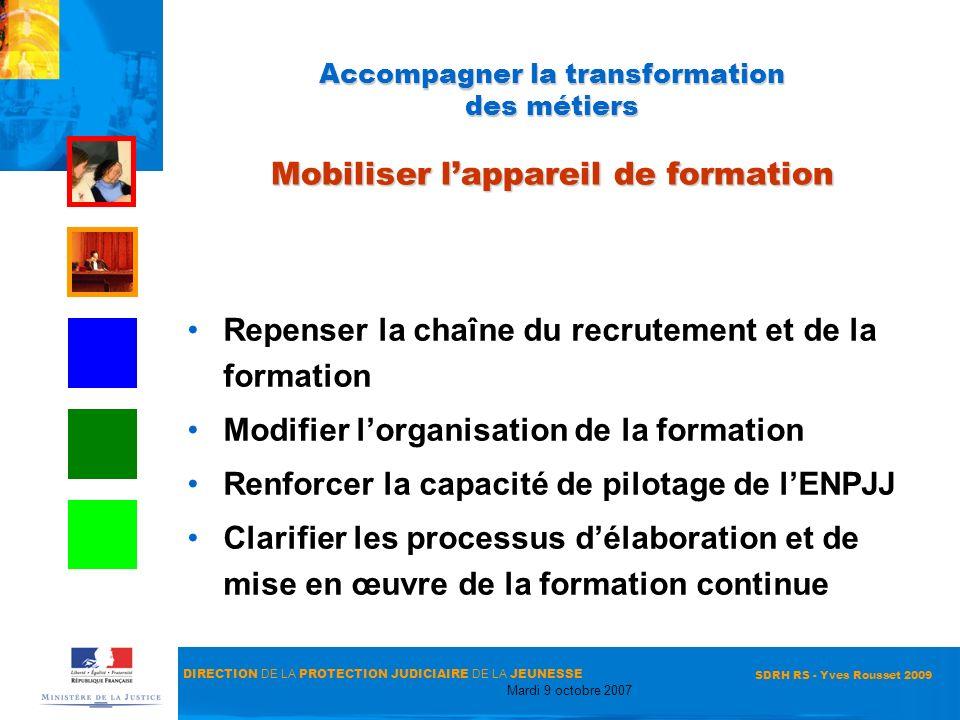 DIRECTION DE LA PROTECTION JUDICIAIRE DE LA JEUNESSE Mardi 9 octobre 2007 SDRH RS - Yves Rousset 2009 Accompagner la transformation des métiers Mobili