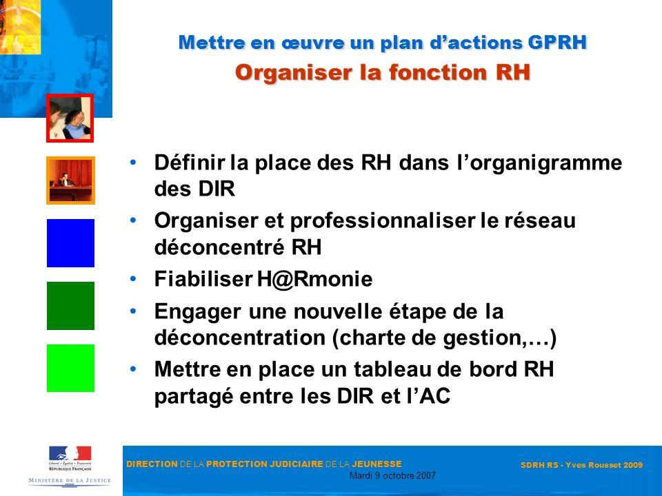 DIRECTION DE LA PROTECTION JUDICIAIRE DE LA JEUNESSE Mardi 9 octobre 2007 SDRH RS - Yves Rousset 2009 Mettre en œuvre un plan dactions GPRH Organiser