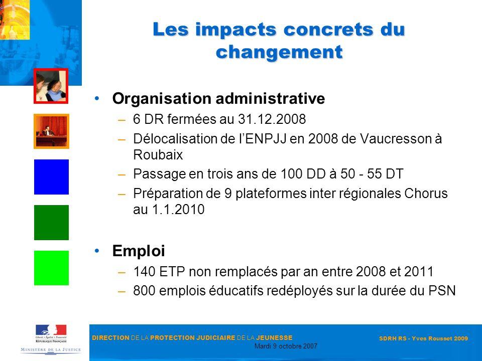 DIRECTION DE LA PROTECTION JUDICIAIRE DE LA JEUNESSE Mardi 9 octobre 2007 SDRH RS - Yves Rousset 2009 Les impacts concrets du changement Organisation