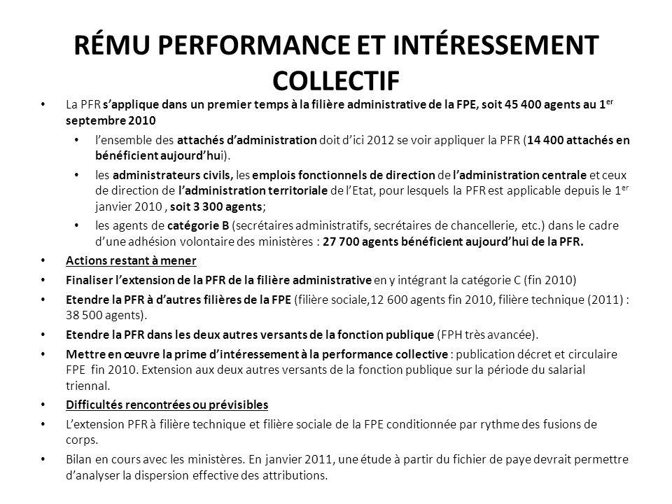 RÉMU PERFORMANCE ET INTÉRESSEMENT COLLECTIF La PFR sapplique dans un premier temps à la filière administrative de la FPE, soit 45 400 agents au 1 er s