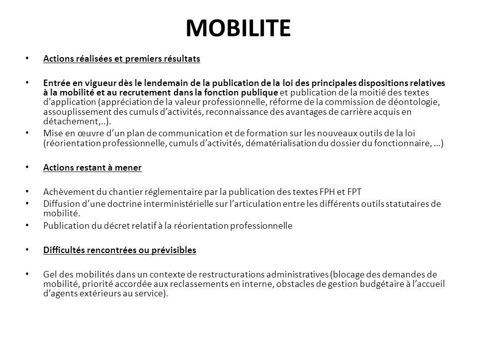 MOBILITE Actions réalisées et premiers résultats Entrée en vigueur dès le lendemain de la publication de la loi des principales dispositions relatives