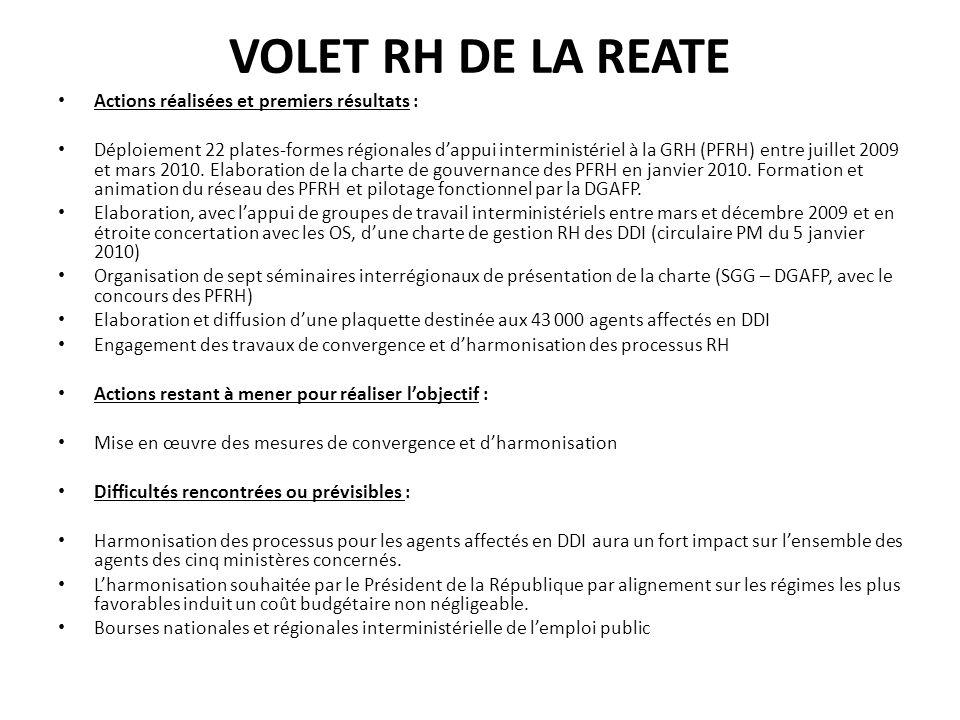 VOLET RH DE LA REATE Actions réalisées et premiers résultats : Déploiement 22 plates-formes régionales dappui interministériel à la GRH (PFRH) entre juillet 2009 et mars 2010.