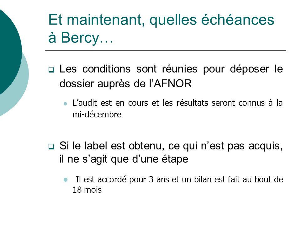 Et maintenant, quelles échéances à Bercy… Les conditions sont réunies pour déposer le dossier auprès de lAFNOR Laudit est en cours et les résultats seront connus à la mi-décembre Si le label est obtenu, ce qui nest pas acquis, il ne sagit que dune étape Il est accordé pour 3 ans et un bilan est fait au bout de 18 mois