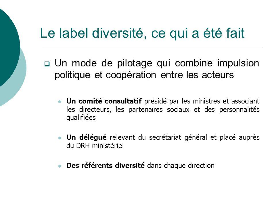 Le label diversité, ce qui a été fait Un mode de pilotage qui combine impulsion politique et coopération entre les acteurs Un comité consultatif prési