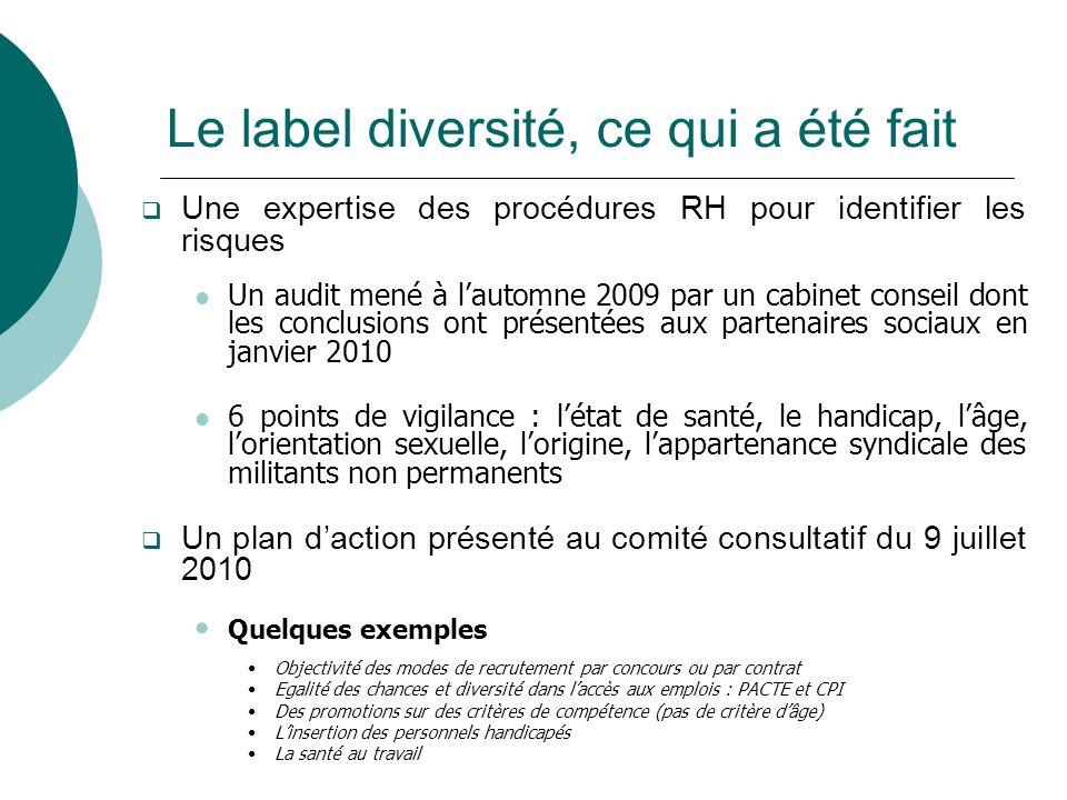 Une expertise des procédures RH pour identifier les risques Un audit mené à lautomne 2009 par un cabinet conseil dont les conclusions ont présentées a