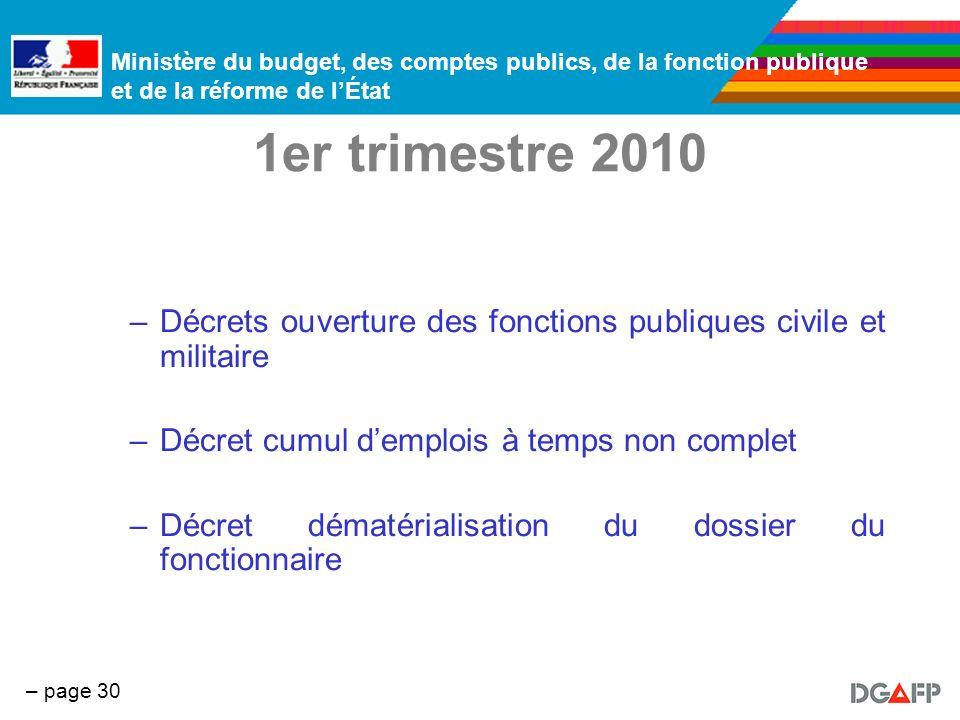 Ministère du budget, des comptes publics, de la fonction publique et de la réforme de lÉtat – page 30 1er trimestre 2010 –Décrets ouverture des foncti