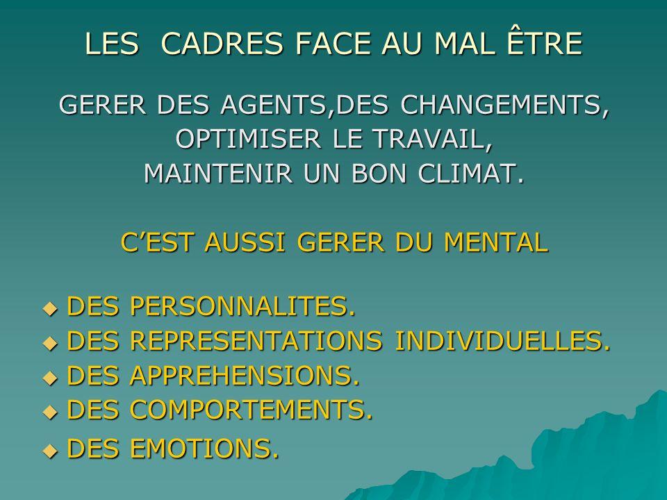 LES CADRES FACE AU MAL ÊTRE GERER DES AGENTS,DES CHANGEMENTS, OPTIMISER LE TRAVAIL, MAINTENIR UN BON CLIMAT. CEST AUSSI GERER DU MENTAL DES PERSONNALI