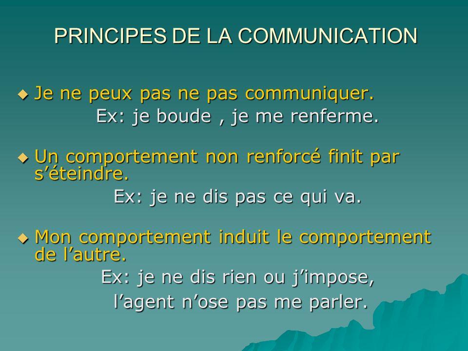 PRINCIPES DE LA COMMUNICATION Je ne peux pas ne pas communiquer. Je ne peux pas ne pas communiquer. Ex: je boude, je me renferme. Un comportement non