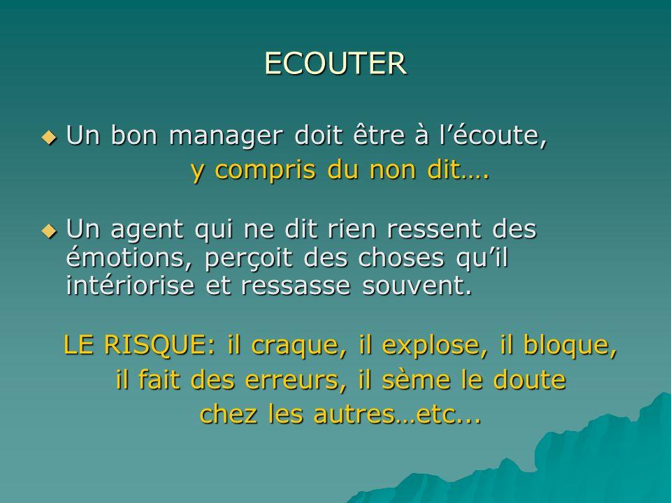 ECOUTER Un bon manager doit être à lécoute, Un bon manager doit être à lécoute, y compris du non dit…. Un agent qui ne dit rien ressent des émotions,